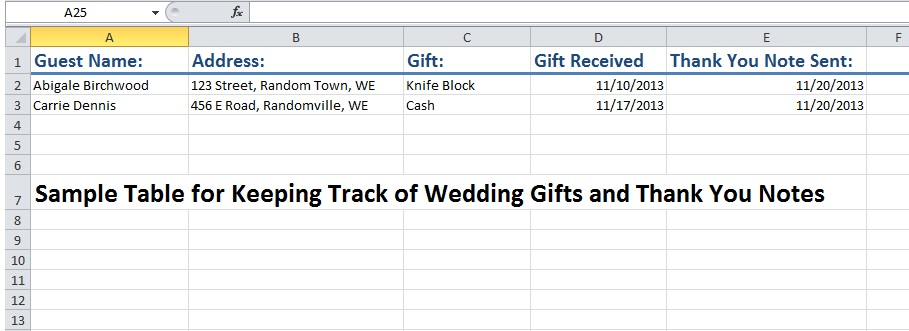 My sample table for keeping track of wedding gifts and thank you notes